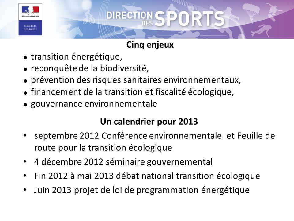 Cinq enjeux ● transition énergétique, ● reconquête de la biodiversité, ● prévention des risques sanitaires environnementaux, ● financement de la trans