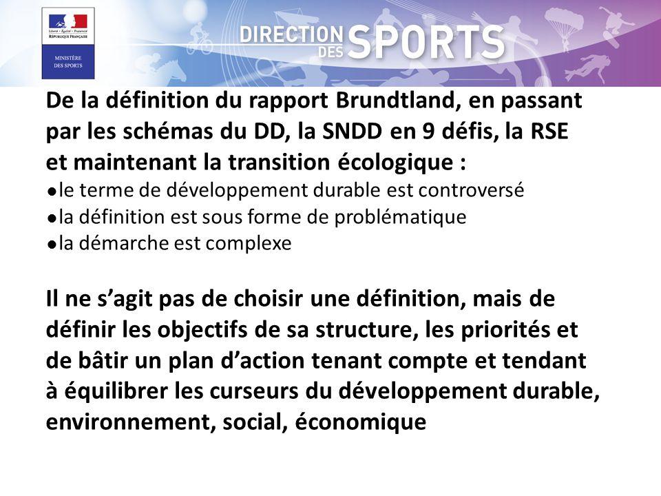 De la définition du rapport Brundtland, en passant par les schémas du DD, la SNDD en 9 défis, la RSE et maintenant la transition écologique : ● le ter