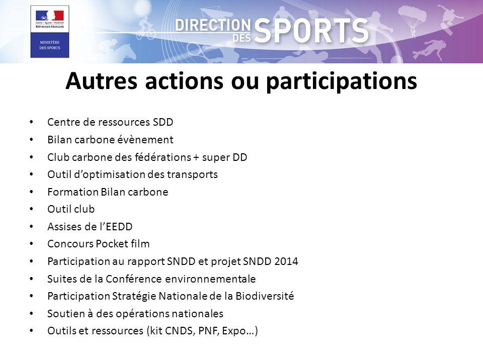 Autres actions ou participations • Centre de ressources SDD • Bilan carbone évènement • Club carbone des fédérations + super DD • Outil d'optimisation