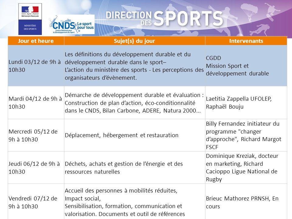 Jour et heureSujet(s) du jourIntervenants Lundi 03/12 de 9h à 10h30 Les définitions du développement durable et du développement durable dans le sport