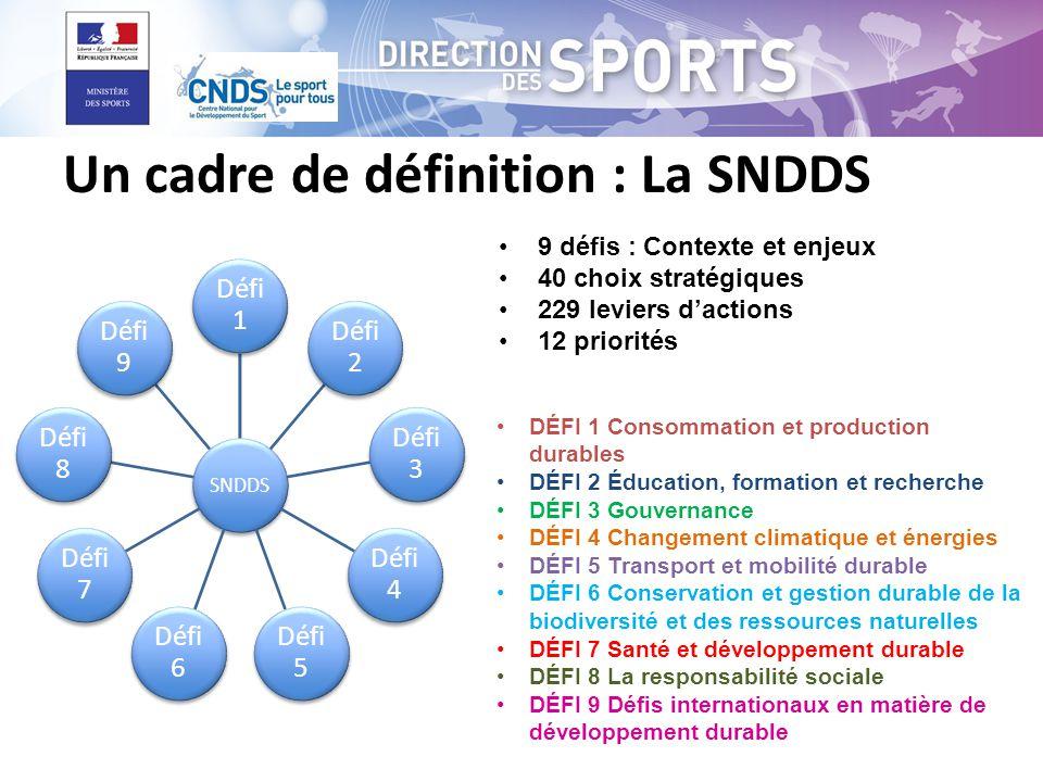 •9 défis : Contexte et enjeux •40 choix stratégiques •229 leviers d'actions •12 priorités Un cadre de définition : La SNDDS •DÉFI 1 Consommation et pr