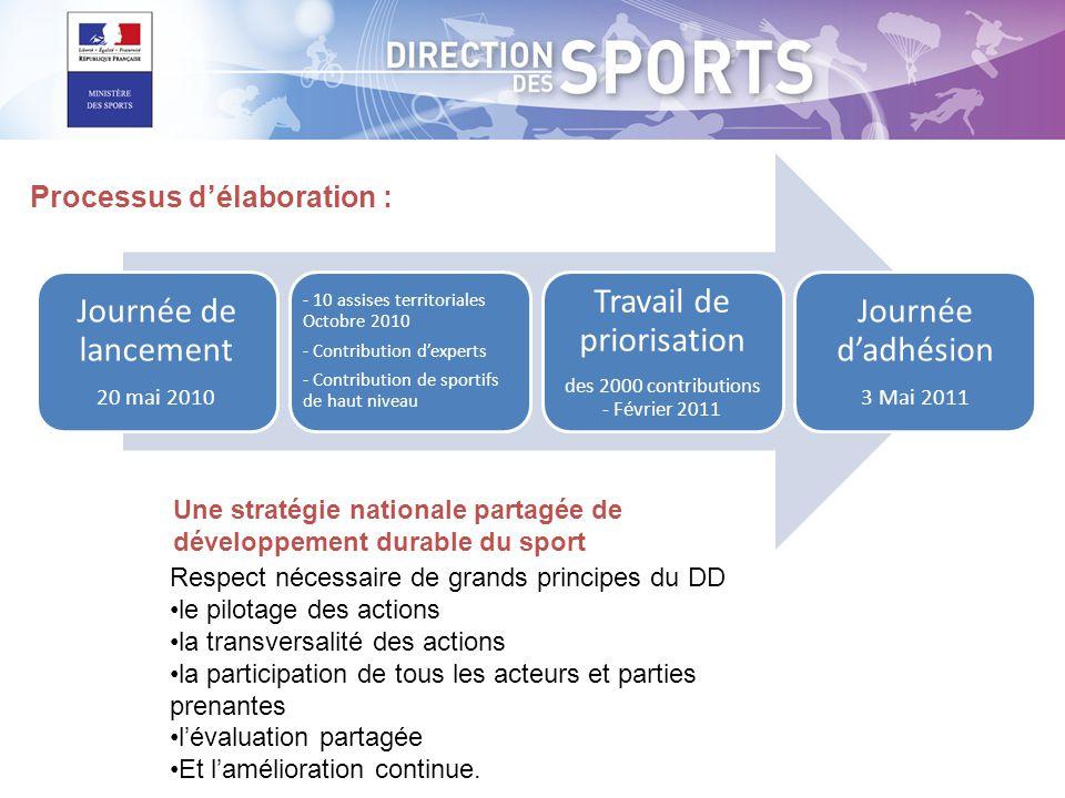 Processus d'élaboration : Journée de lancement 20 mai 2010 - 10 assises territoriales Octobre 2010 - Contribution d'experts - Contribution de sportifs