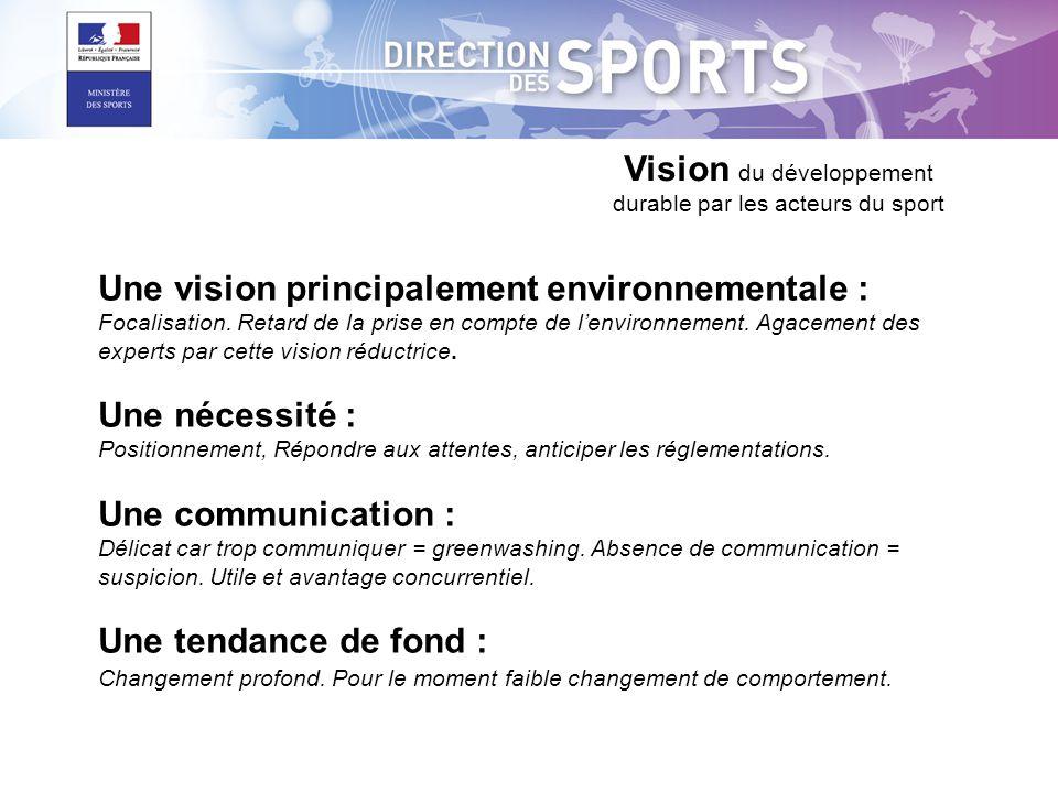 Vision du développement durable par les acteurs du sport Une vision principalement environnementale : Focalisation. Retard de la prise en compte de l'