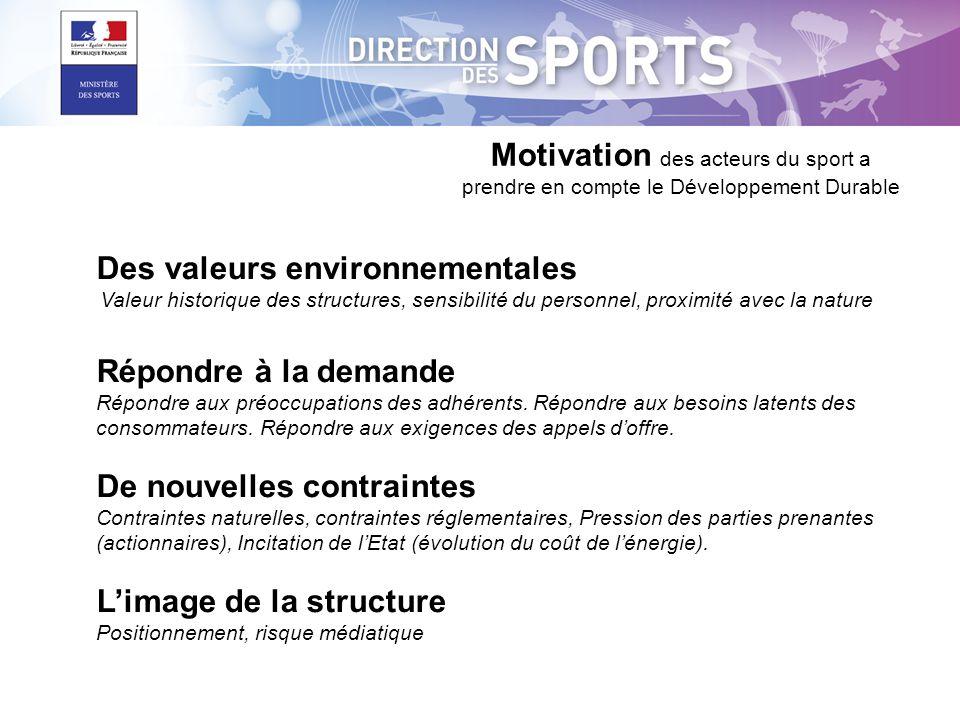 Motivation des acteurs du sport a prendre en compte le Développement Durable Des valeurs environnementales Valeur historique des structures, sensibili