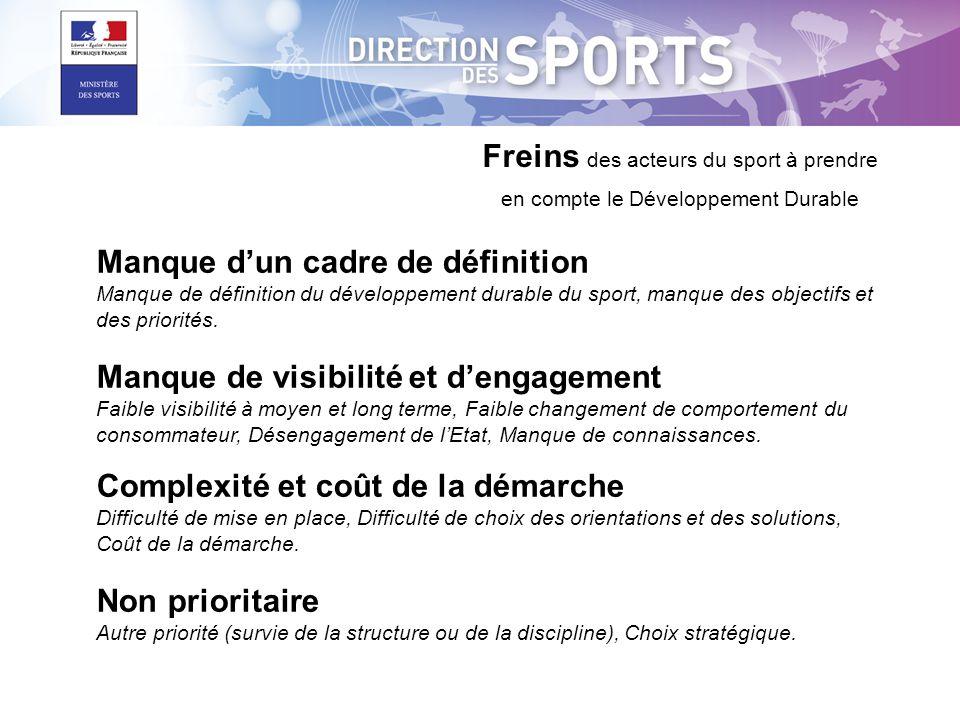 Freins des acteurs du sport à prendre en compte le Développement Durable Manque d'un cadre de définition Manque de définition du développement durable