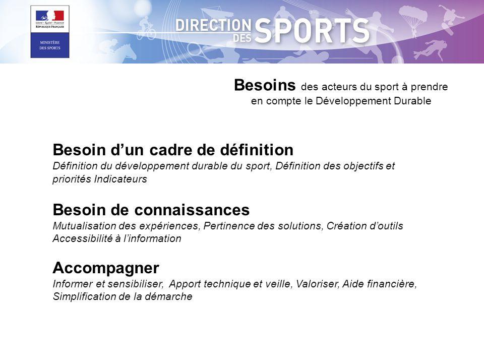 Besoins des acteurs du sport à prendre en compte le Développement Durable Besoin d'un cadre de définition Définition du développement durable du sport