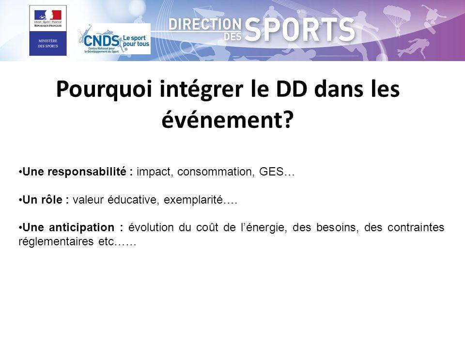 Pourquoi intégrer le DD dans les événement? •Une responsabilité : impact, consommation, GES… •Un rôle : valeur éducative, exemplarité…. •Une anticipat