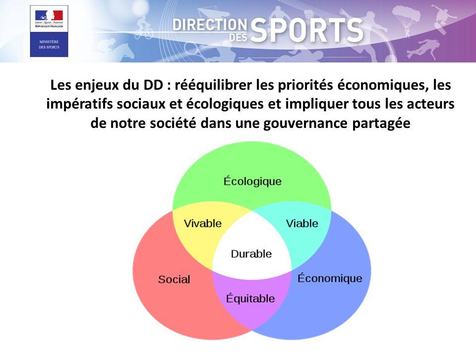 Les enjeux du DD : rééquilibrer les priorités économiques, les impératifs sociaux et écologiques et impliquer tous les acteurs de notre société dans u