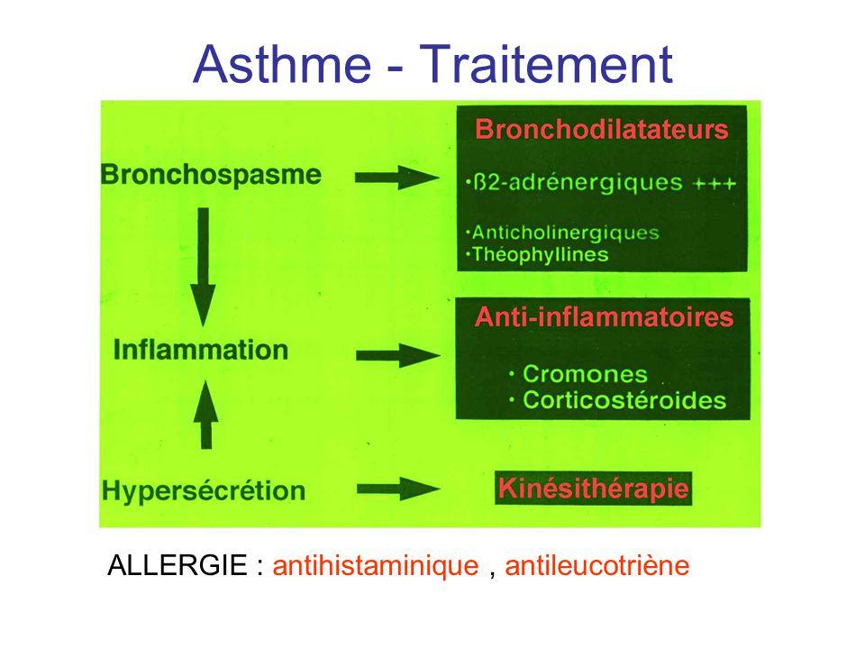 Asthme - Traitement ALLERGIE : antihistaminique, antileucotriène