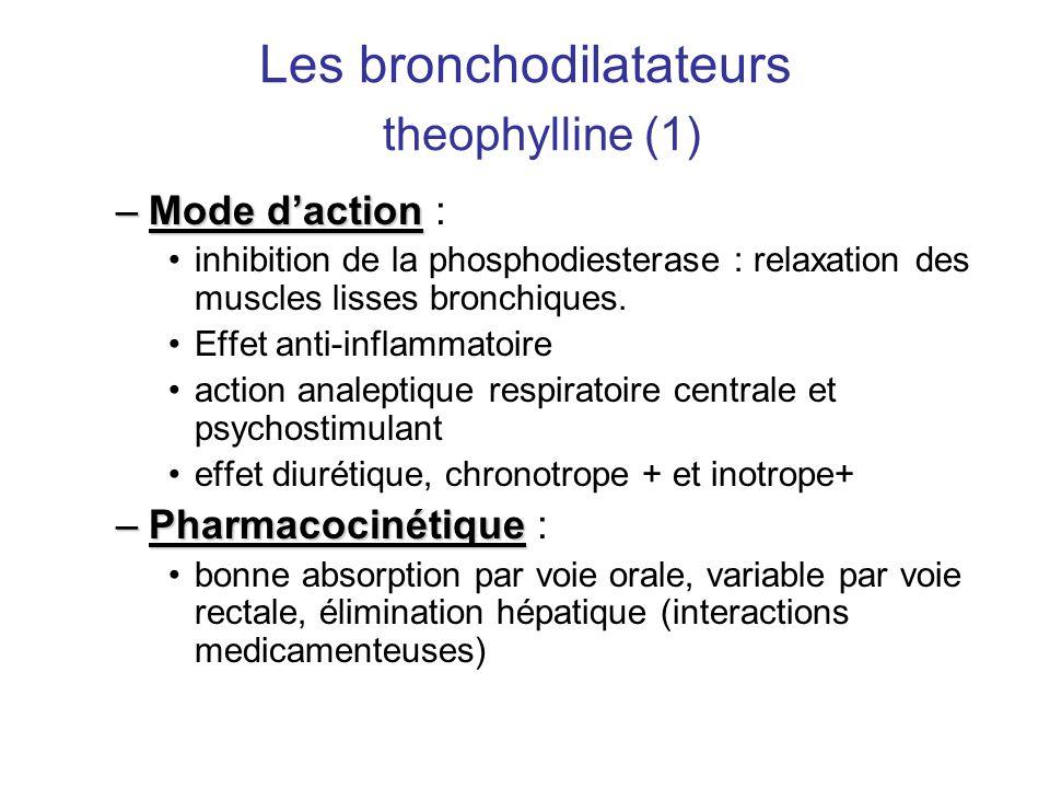 Les bronchodilatateurs theophylline (1) –Mode d'action –Mode d'action : •inhibition de la phosphodiesterase : relaxation des muscles lisses bronchique