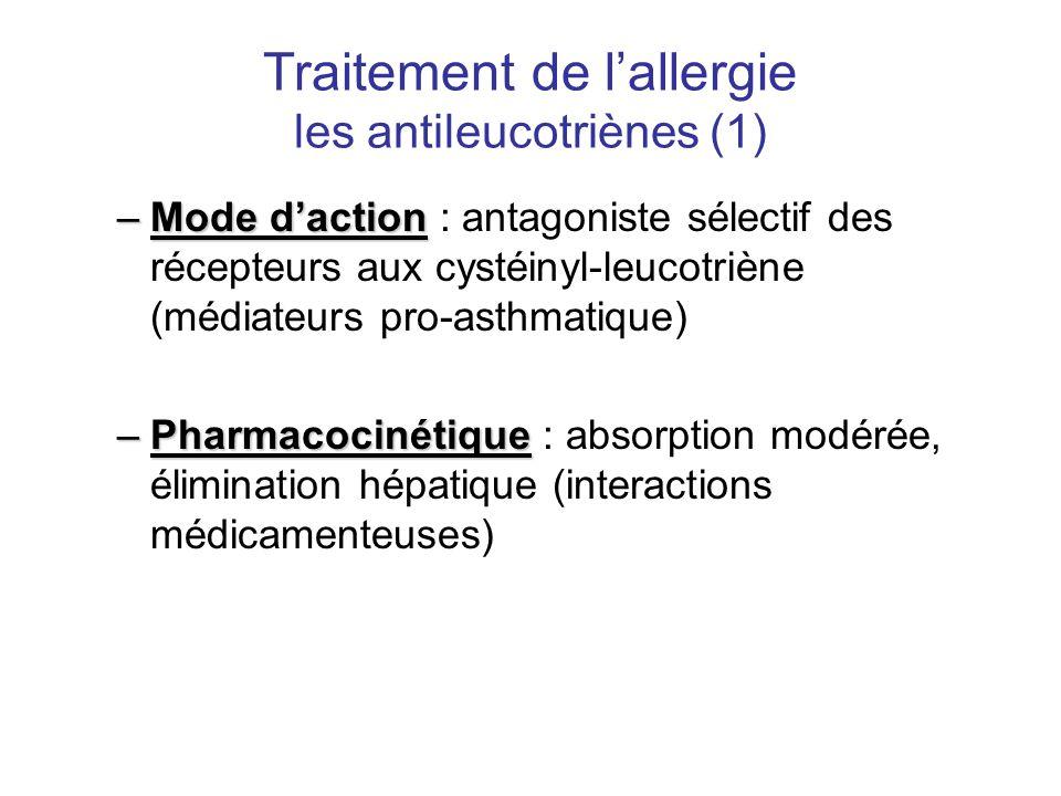 Traitement de l'allergie les antileucotriènes (1) –Mode d'action –Mode d'action : antagoniste sélectif des récepteurs aux cystéinyl-leucotriène (média