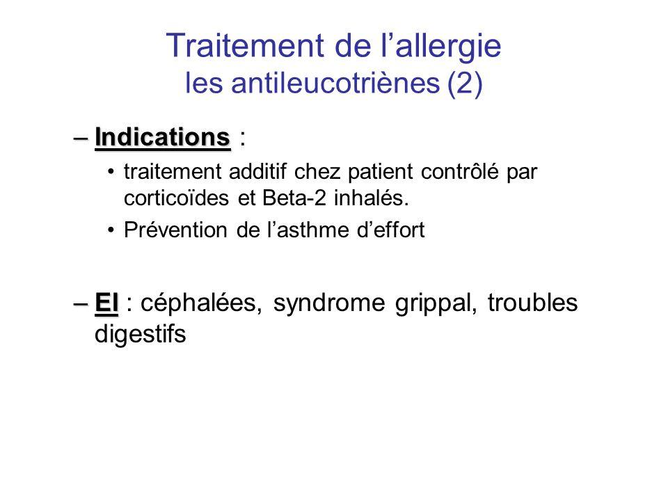 Traitement de l'allergie les antileucotriènes (2) –Indications –Indications : •traitement additif chez patient contrôlé par corticoïdes et Beta-2 inha