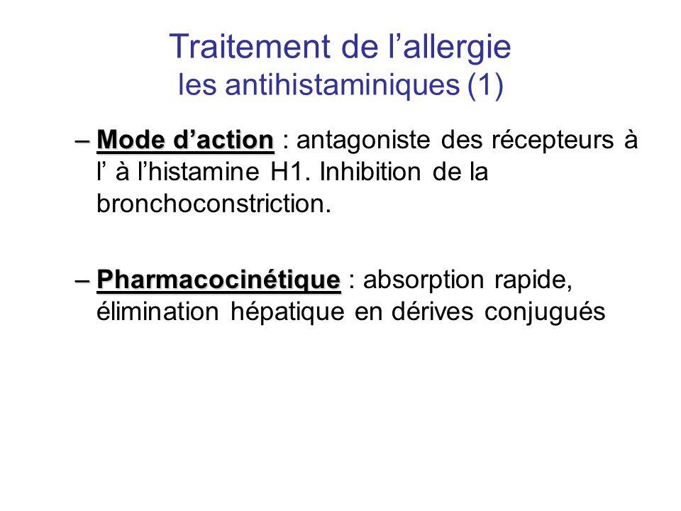 Traitement de l'allergie les antihistaminiques (1) –Mode d'action –Mode d'action : antagoniste des récepteurs à l' à l'histamine H1. Inhibition de la