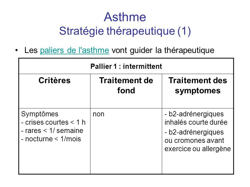Asthme Stratégie thérapeutique (1) •Les paliers de l'asthme vont guider la thérapeutiquepaliers de l'asthme Pallier 1 : intermittent CritèresTraitemen
