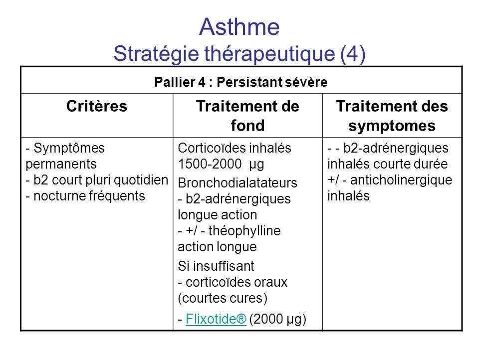 Asthme Stratégie thérapeutique (4) Pallier 4 : Persistant sévère CritèresTraitement de fond Traitement des symptomes - Symptômes permanents - b2 court
