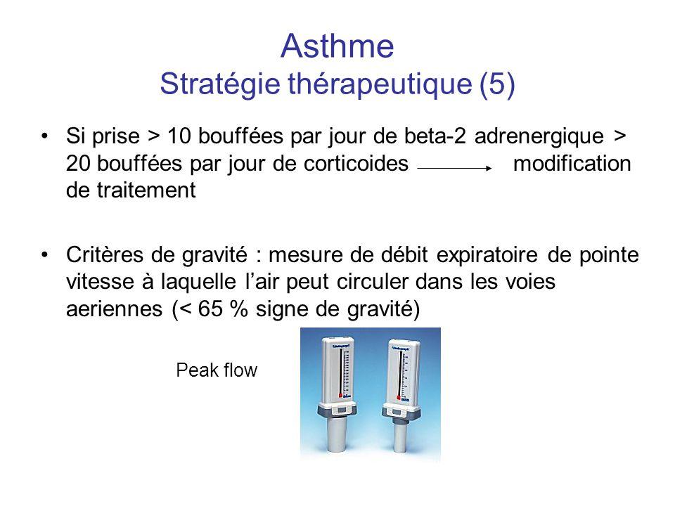 Asthme Stratégie thérapeutique (5) •Si prise > 10 bouffées par jour de beta-2 adrenergique > 20 bouffées par jour de corticoidesmodification de traite