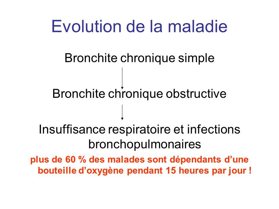 Evolution de la maladie Bronchite chronique simple Bronchite chronique obstructive Insuffisance respiratoire et infections bronchopulmonaires plus de