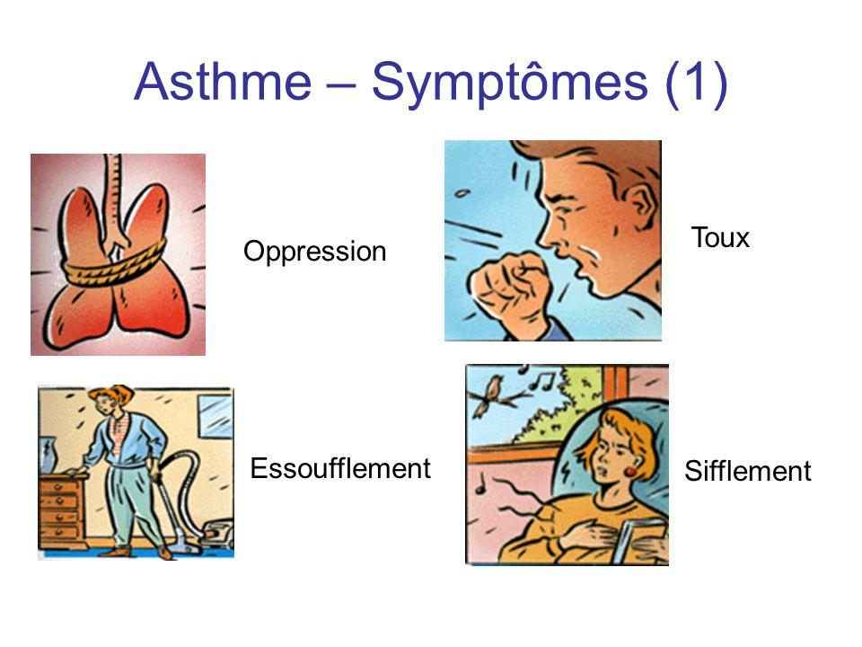 Asthme – Symptômes (1) Oppression Toux Essoufflement Sifflement