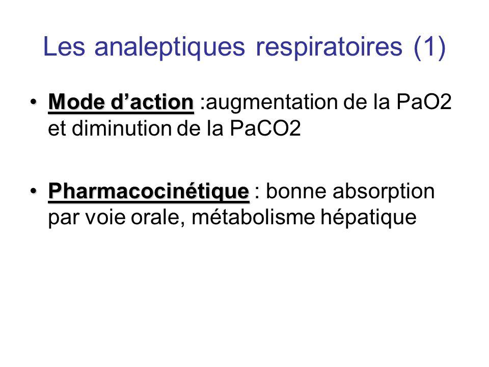 Les analeptiques respiratoires (1) •Mode d'action •Mode d'action :augmentation de la PaO2 et diminution de la PaCO2 •Pharmacocinétique •Pharmacocinéti