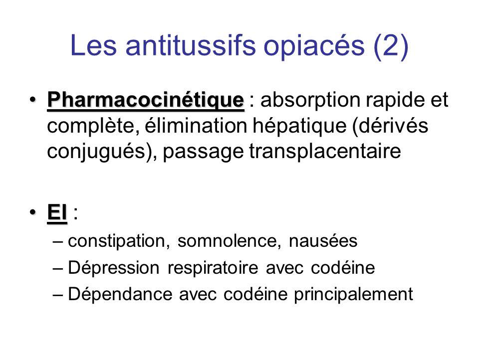 Les antitussifs opiacés (2) •Pharmacocinétique •Pharmacocinétique : absorption rapide et complète, élimination hépatique (dérivés conjugués), passage