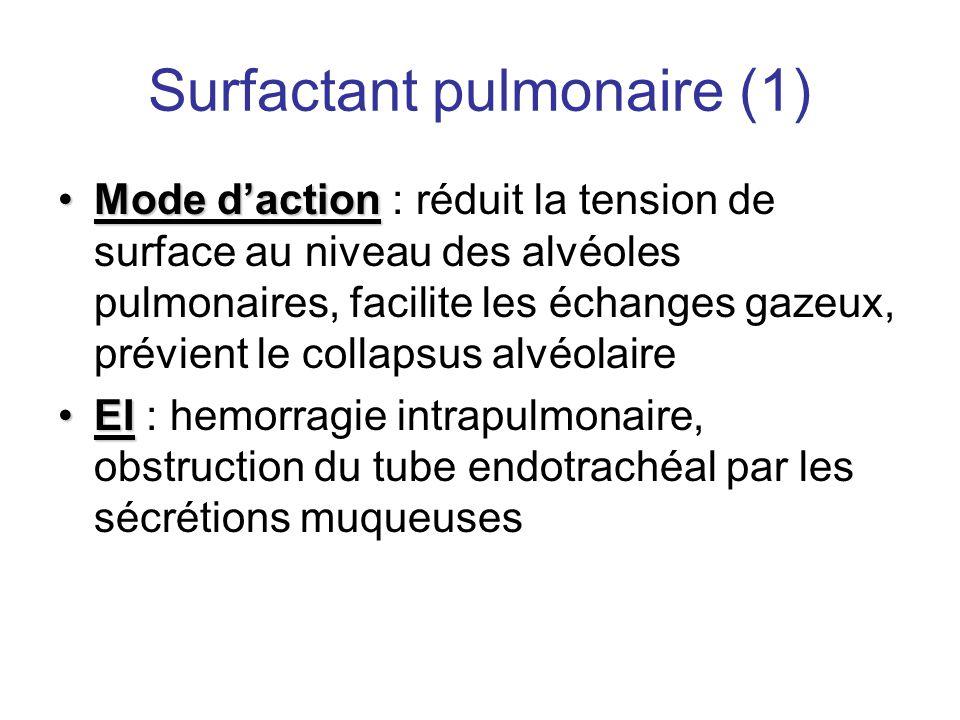 Surfactant pulmonaire (1) •Mode d'action •Mode d'action : réduit la tension de surface au niveau des alvéoles pulmonaires, facilite les échanges gazeu