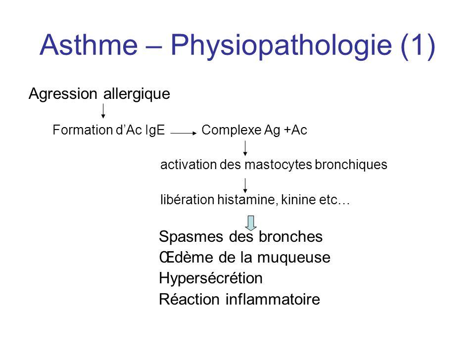 Asthme – Physiopathologie (1) Agression allergique Formation d'Ac IgE Complexe Ag +Ac activation des mastocytes bronchiques libération histamine, kini