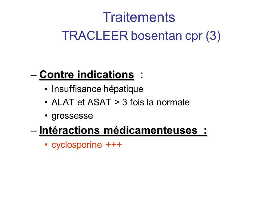 Traitements TRACLEER bosentan cpr (3) –Contre indications –Contre indications : •Insuffisance hépatique •ALAT et ASAT > 3 fois la normale •grossesse –