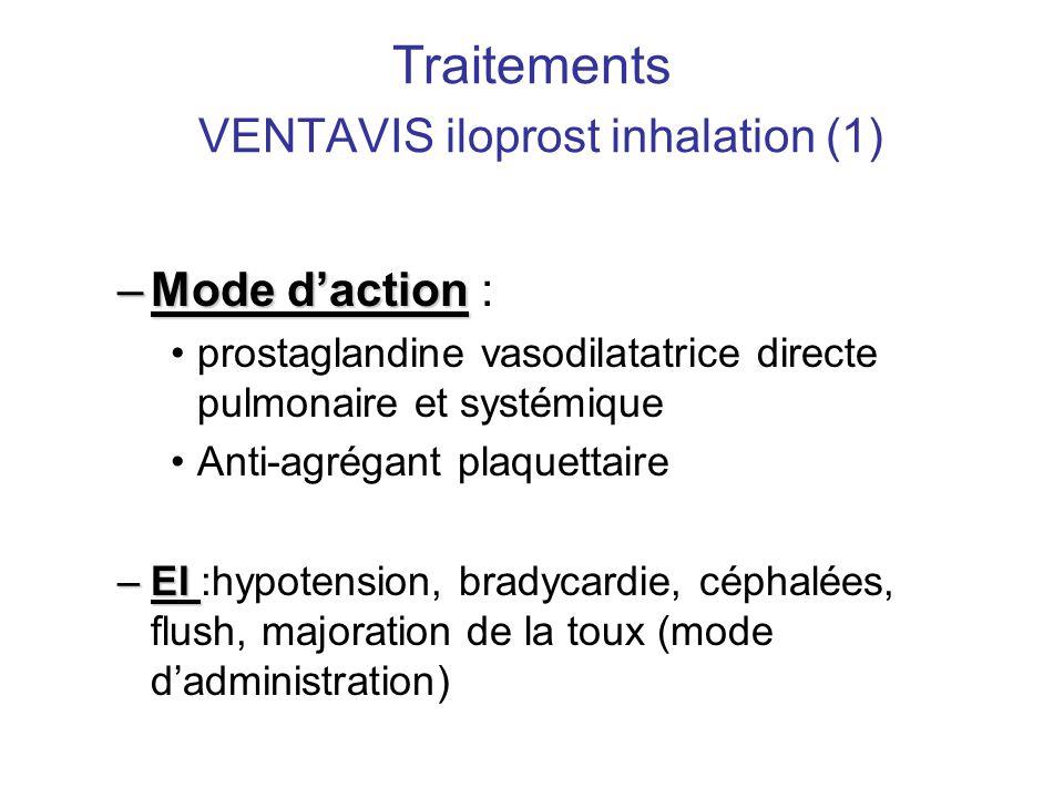Traitements VENTAVIS iloprost inhalation (1) –Mode d'action –Mode d'action : •prostaglandine vasodilatatrice directe pulmonaire et systémique •Anti-ag
