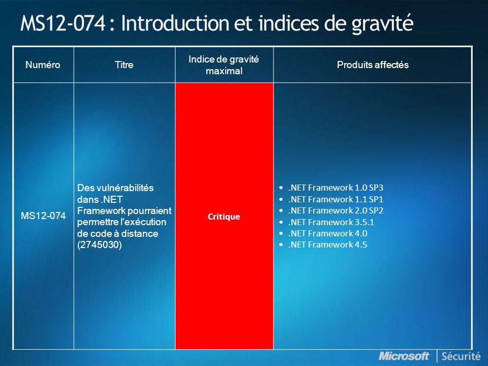 MS12-074 : Introduction et indices de gravité NuméroTitre Indice de gravité maximal Produits affectés MS12-074 Des vulnérabilités dans.NET Framework pourraient permettre l exécution de code à distance (2745030) Critique •.NET Framework 1.0 SP3 •.NET Framework 1.1 SP1 •.NET Framework 2.0 SP2 •.NET Framework 3.5.1 •.NET Framework 4.0 •.NET Framework 4.5