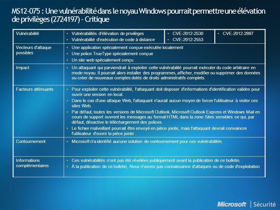 MS12-075 : Une vulnérabilité dans le noyau Windows pourrait permettre une élévation de privilèges (2724197) - Critique Vulnérabilité•Vulnérabilités d élévation de privilèges •Vulnérabilité d exécution de code à distance •CVE-2012-2530 •CVE-2012-2553 •CVE-2012-2897 Vecteurs d attaque possibles •Une application spécialement conçue exécutée localement •Une police TrueType spécialement conçue •Un site web spécialement conçu Impact•Un attaquant qui parviendrait à exploiter cette vulnérabilité pourrait exécuter du code arbitraire en mode noyau.