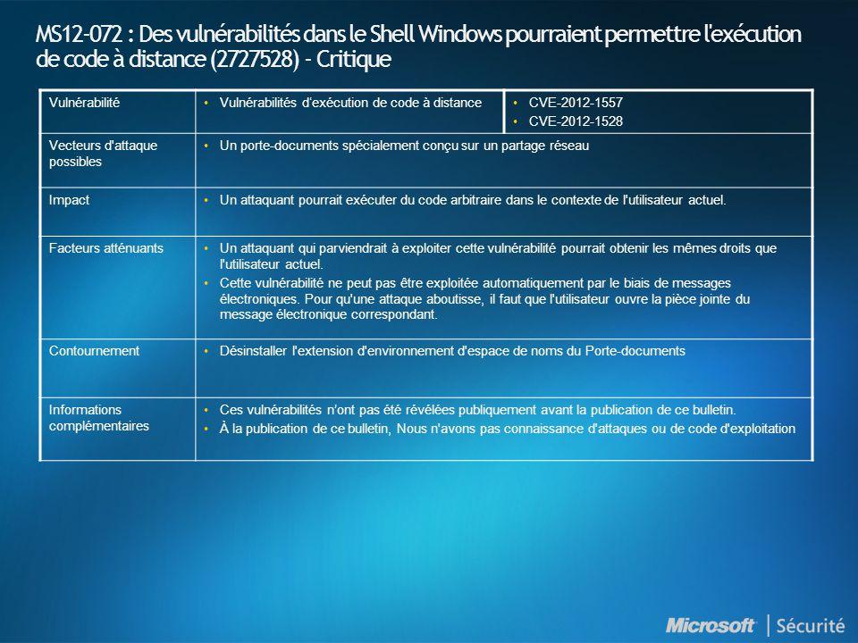 MS12-072 : Des vulnérabilités dans le Shell Windows pourraient permettre l exécution de code à distance (2727528) - Critique Vulnérabilité•Vulnérabilités d'exécution de code à distance•CVE-2012-1557 •CVE-2012-1528 Vecteurs d attaque possibles •Un porte-documents spécialement conçu sur un partage réseau Impact•Un attaquant pourrait exécuter du code arbitraire dans le contexte de l utilisateur actuel.