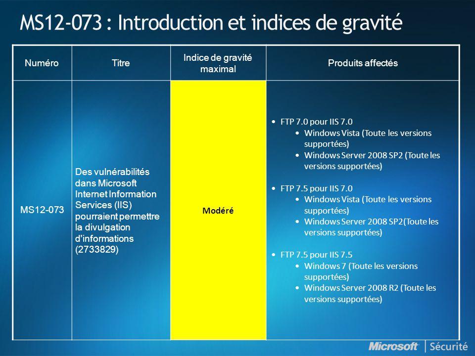 MS12-073 : Introduction et indices de gravité NuméroTitre Indice de gravité maximal Produits affectés MS12-073 Des vulnérabilités dans Microsoft Internet Information Services (IIS) pourraient permettre la divulgation d informations (2733829) Modéré •FTP 7.0 pour IIS 7.0 •Windows Vista (Toute les versions supportées) •Windows Server 2008 SP2 (Toute les versions supportées) •FTP 7.5 pour IIS 7.0 •Windows Vista (Toute les versions supportées) •Windows Server 2008 SP2(Toute les versions supportées) •FTP 7.5 pour IIS 7.5 •Windows 7 (Toute les versions supportées) •Windows Server 2008 R2 (Toute les versions supportées)
