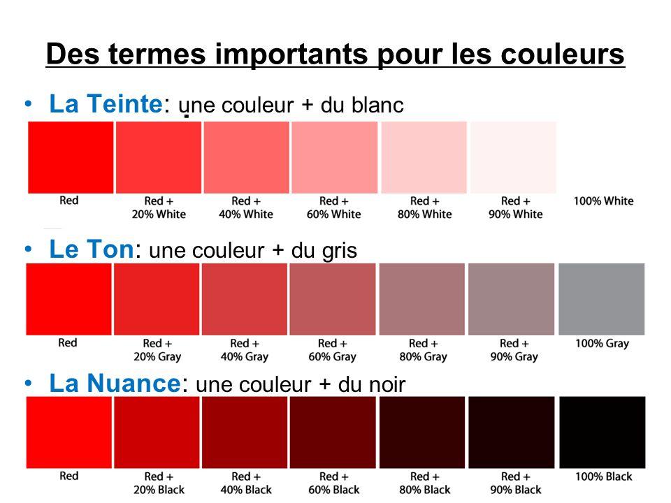 Des termes importants pour les couleurs •La Teinte: une couleur + du blanc •Le Ton: une couleur + du gris •La Nuance: une couleur + du noir