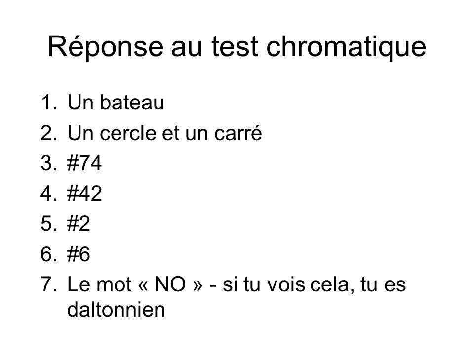 Réponse au test chromatique 1.Un bateau 2.Un cercle et un carré 3.#74 4.#42 5.#2 6.#6 7.Le mot « NO » - si tu vois cela, tu es daltonnien