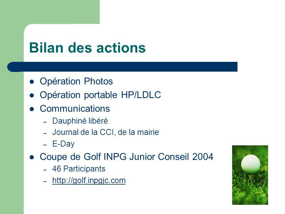 Bilan des actions  Opération Photos  Opération portable HP/LDLC  Communications – Dauphiné libéré – Journal de la CCI, de la mairie – E-Day  Coupe