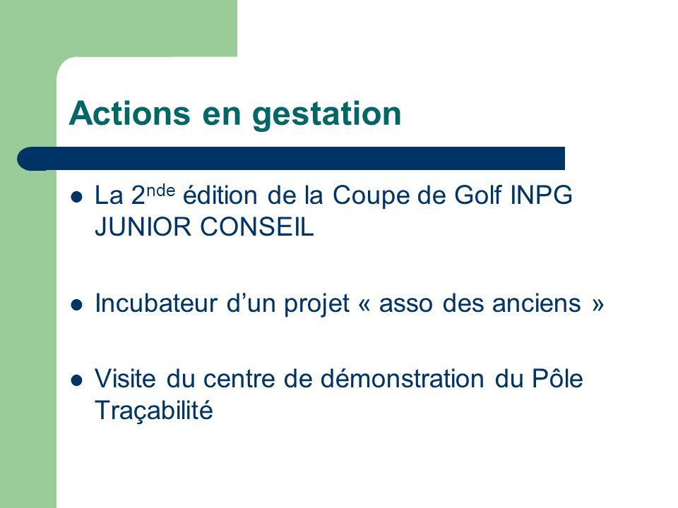 Actions en gestation  La 2 nde édition de la Coupe de Golf INPG JUNIOR CONSEIL  Incubateur d'un projet « asso des anciens »  Visite du centre de dé