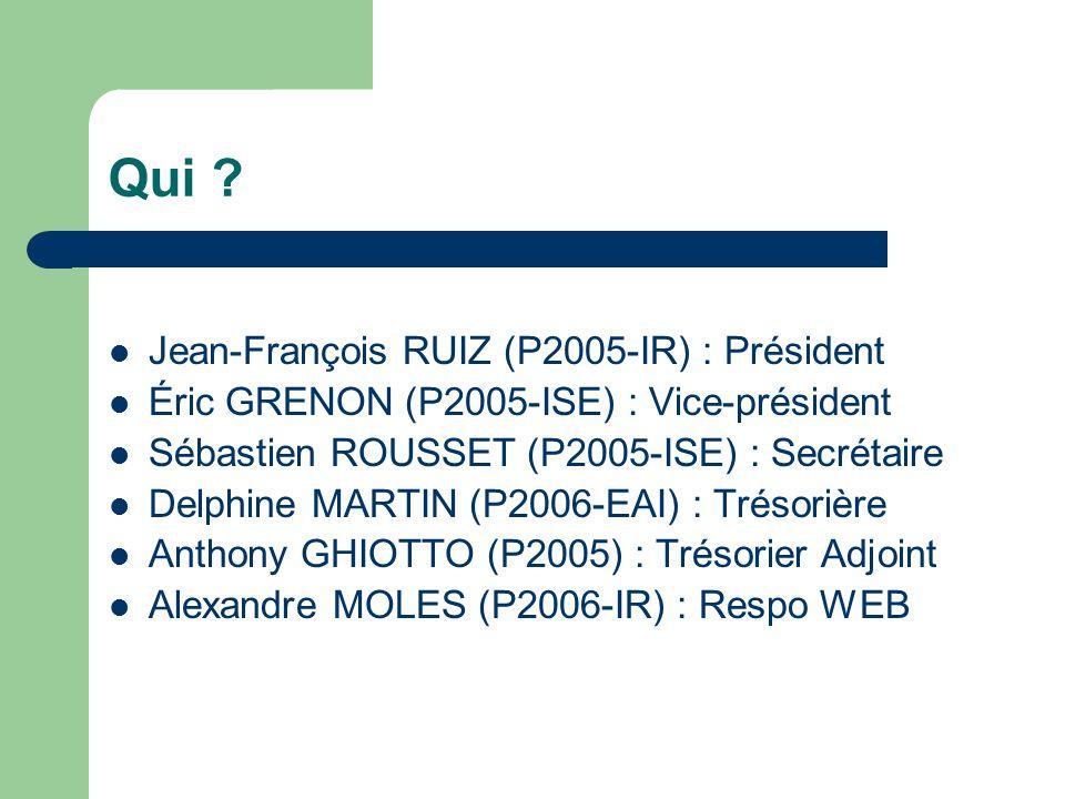 Qui ?  Jean-François RUIZ (P2005-IR) : Président  Éric GRENON (P2005-ISE) : Vice-président  Sébastien ROUSSET (P2005-ISE) : Secrétaire  Delphine M