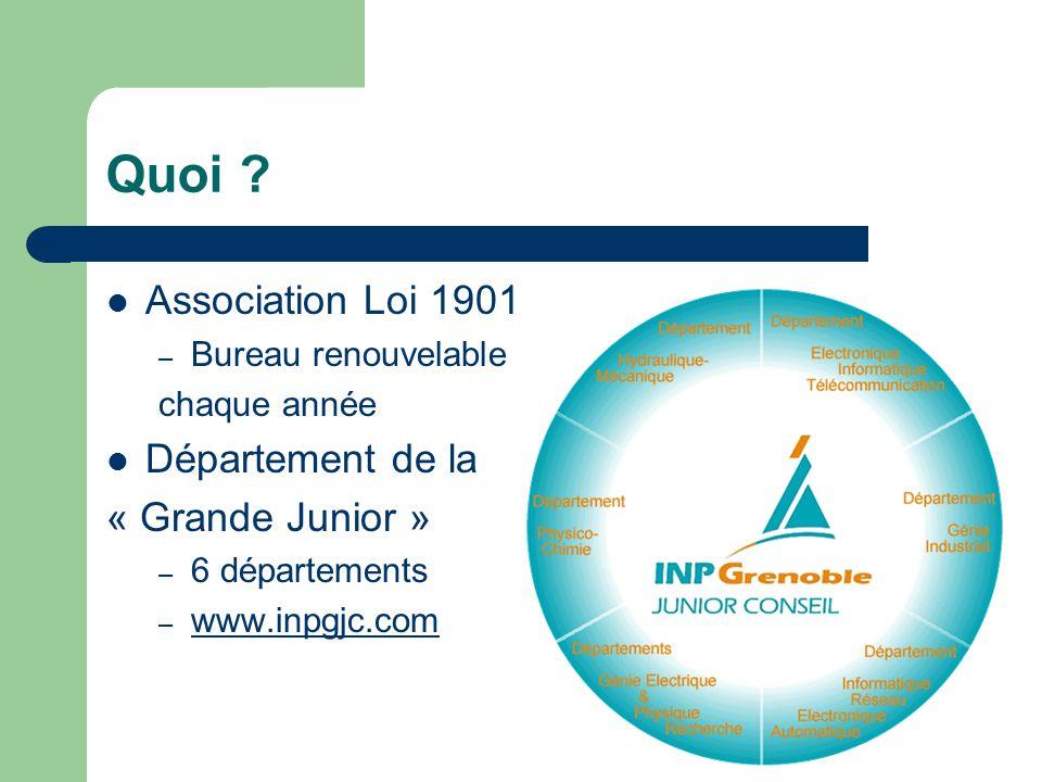 Quoi ?  Association Loi 1901 – Bureau renouvelable chaque année  Département de la « Grande Junior » – 6 départements – www.inpgjc.com www.inpgjc.co