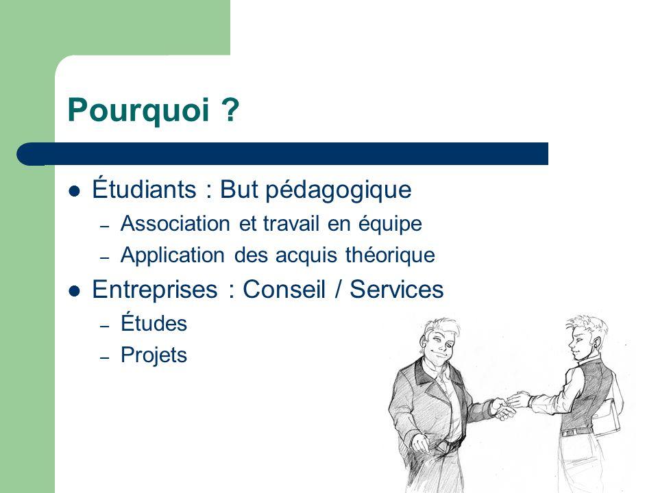 Pourquoi ?  Étudiants : But pédagogique – Association et travail en équipe – Application des acquis théorique  Entreprises : Conseil / Services – Ét