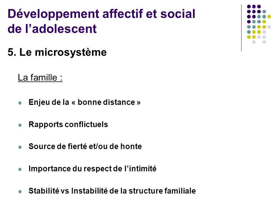 5. Le microsystème La famille :  Enjeu de la « bonne distance »  Rapports conflictuels  Source de fierté et/ou de honte  Importance du respect de