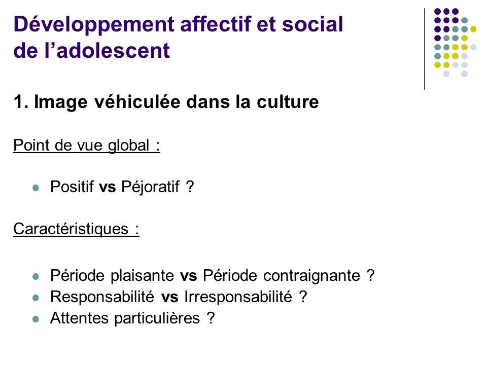 1. Image véhiculée dans la culture Point de vue global :  Positif vs Péjoratif ? Caractéristiques :  Période plaisante vs Période contraignante ? 