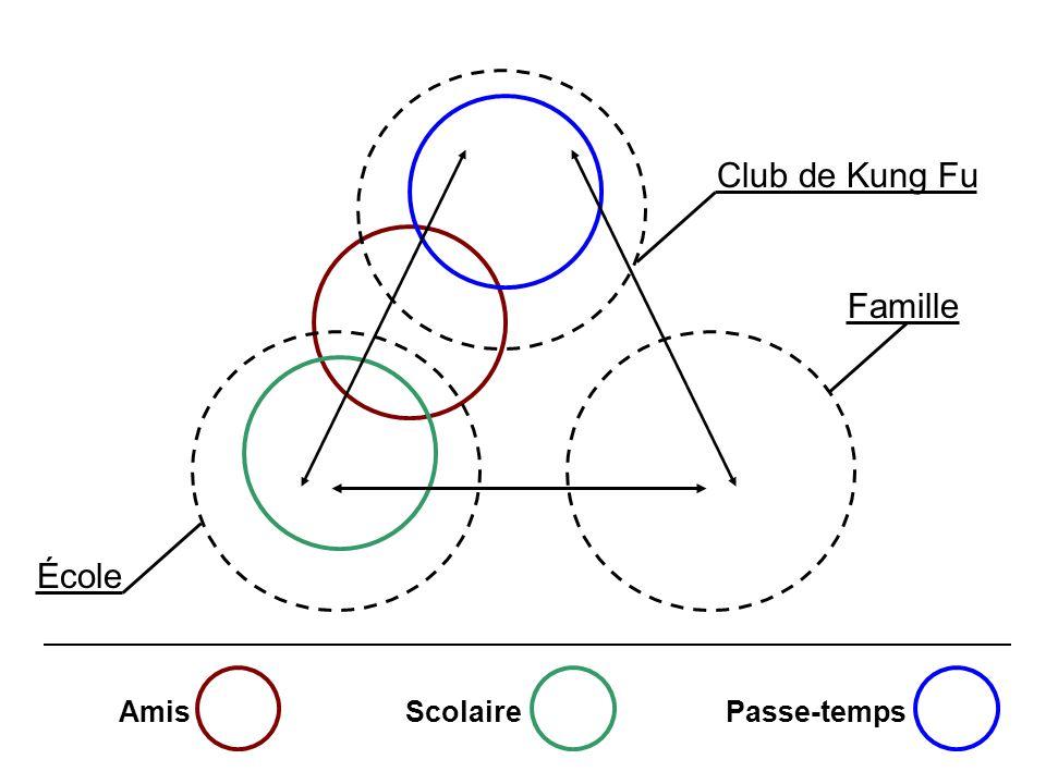 AmisScolairePasse-temps École Famille Club de Kung Fu