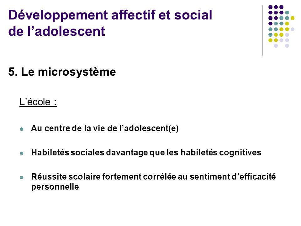 5. Le microsystème L'école :  Au centre de la vie de l'adolescent(e)  Habiletés sociales davantage que les habiletés cognitives  Réussite scolaire