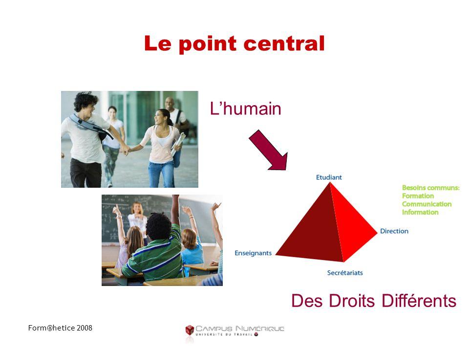 Form@hetice 2008 Le point central L'humain Des Droits Différents