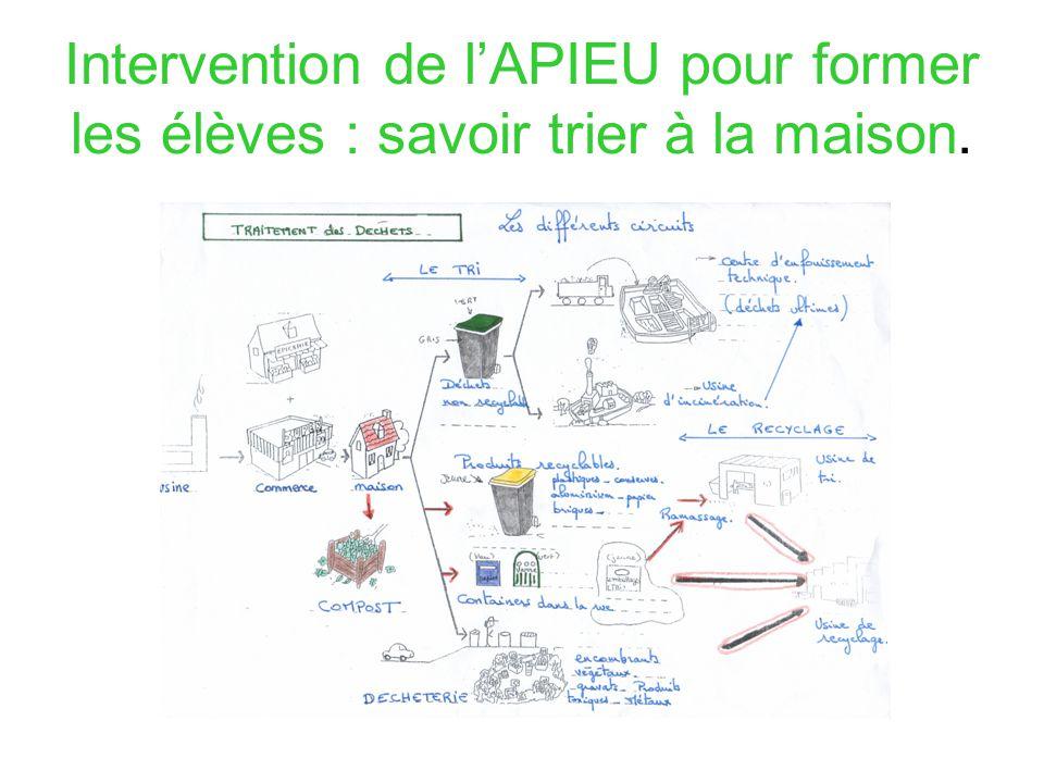 Confection des cahiers de brouillon Collège Simone de Beauvoir - Frontignan Nom:.............