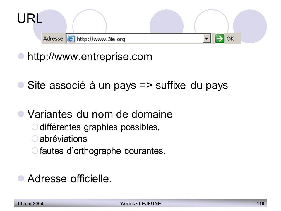 13 mai 2004Yannick LEJEUNE110 URL  http://www.entreprise.com  Site associé à un pays => suffixe du pays  Variantes du nom de domaine  différentes