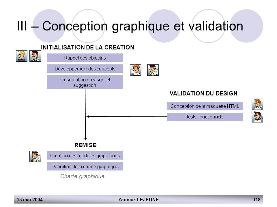 13 mai 2004Yannick LEJEUNE118 III – Conception graphique et validation INITIALISATION DE LA CREATION Rappel des objectifs Développement des concepts P