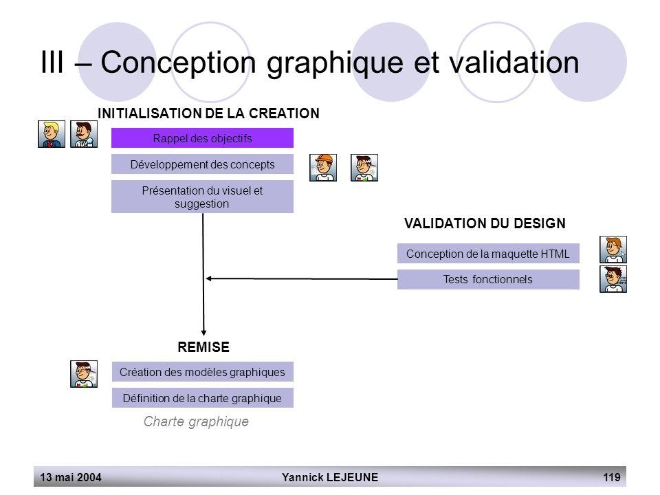 13 mai 2004Yannick LEJEUNE119 III – Conception graphique et validation INITIALISATION DE LA CREATION Rappel des objectifs Développement des concepts P