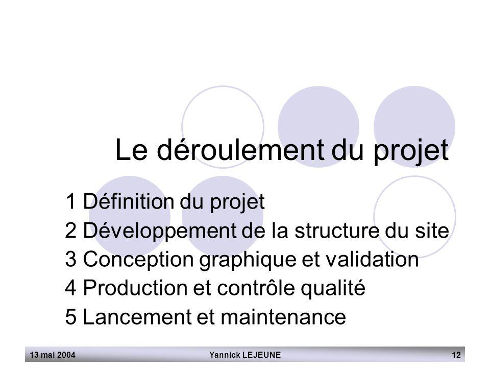 Yannick LEJEUNE1213 mai 2004 Le déroulement du projet 1 Définition du projet 2 Développement de la structure du site 3 Conception graphique et validat