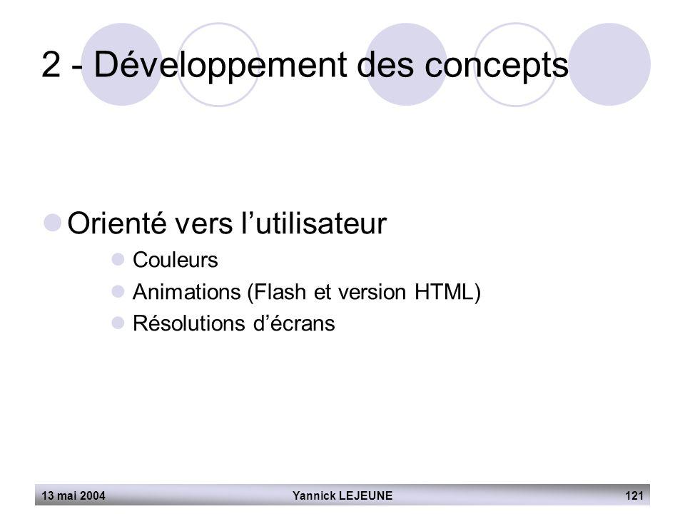 13 mai 2004Yannick LEJEUNE121 2 - Développement des concepts  Orienté vers l'utilisateur  Couleurs  Animations (Flash et version HTML)  Résolution